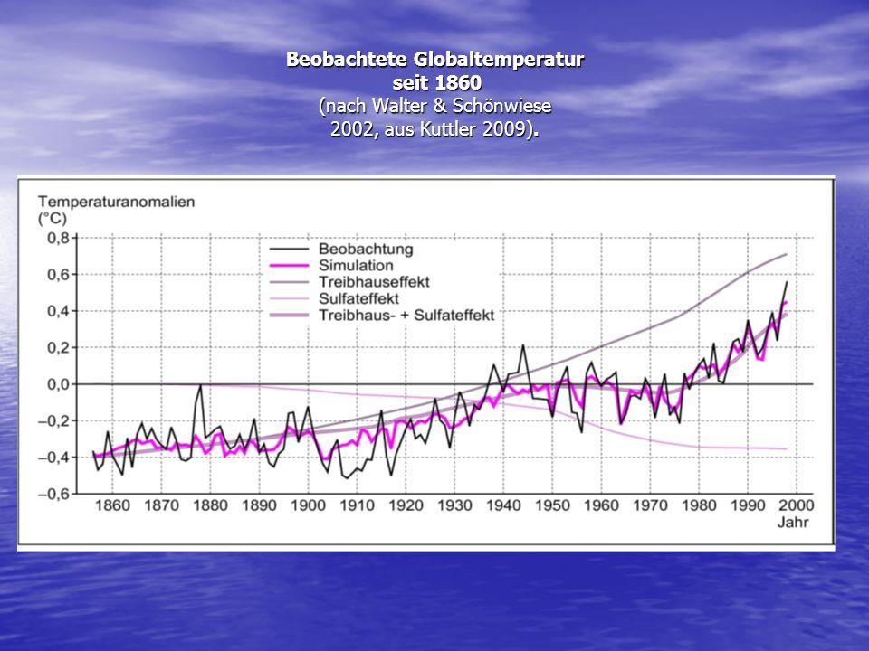 Beobachtete Globaltemperatur seit 1860 (nach Walter & Schönwiese 2002, aus Kuttler 2009).