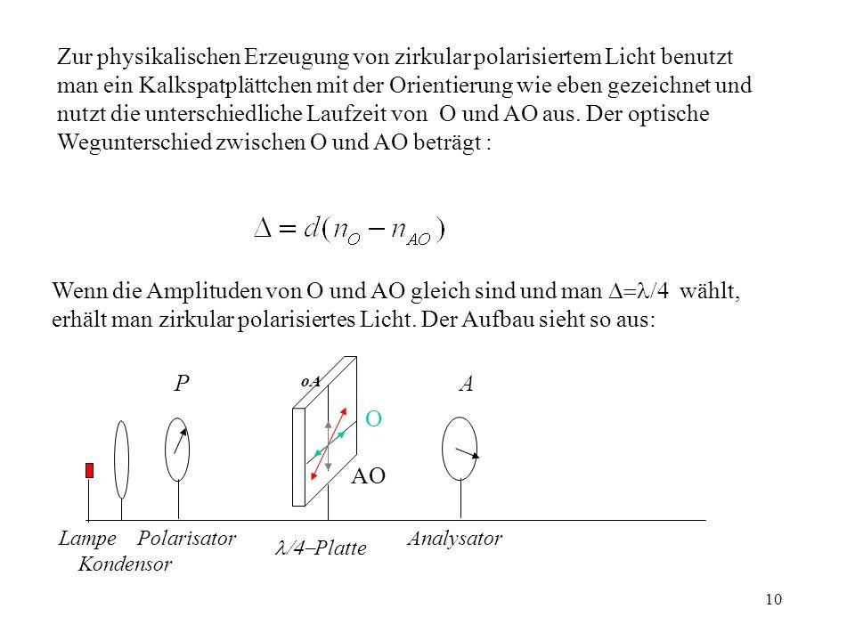 Zur physikalischen Erzeugung von zirkular polarisiertem Licht benutzt