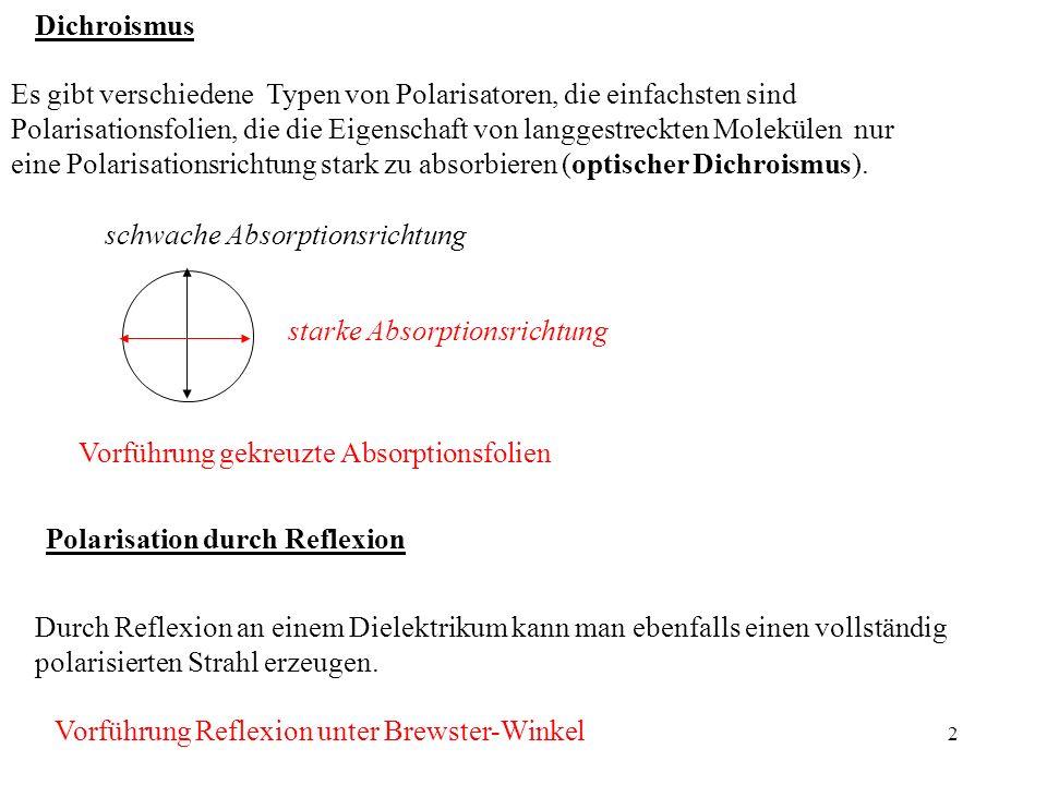 Dichroismus Es gibt verschiedene Typen von Polarisatoren, die einfachsten sind.