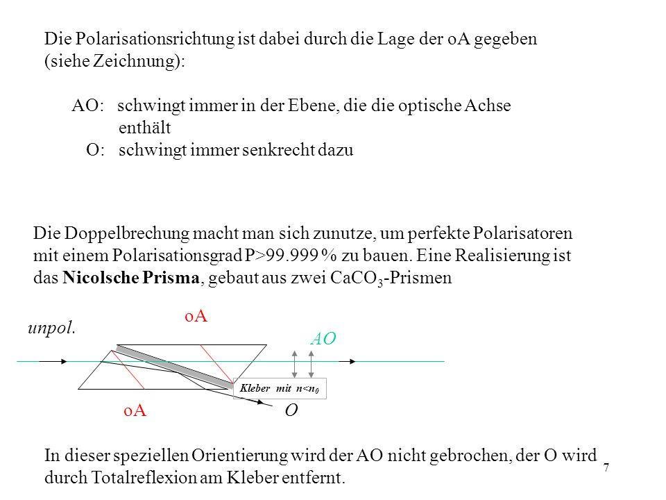 Die Polarisationsrichtung ist dabei durch die Lage der oA gegeben