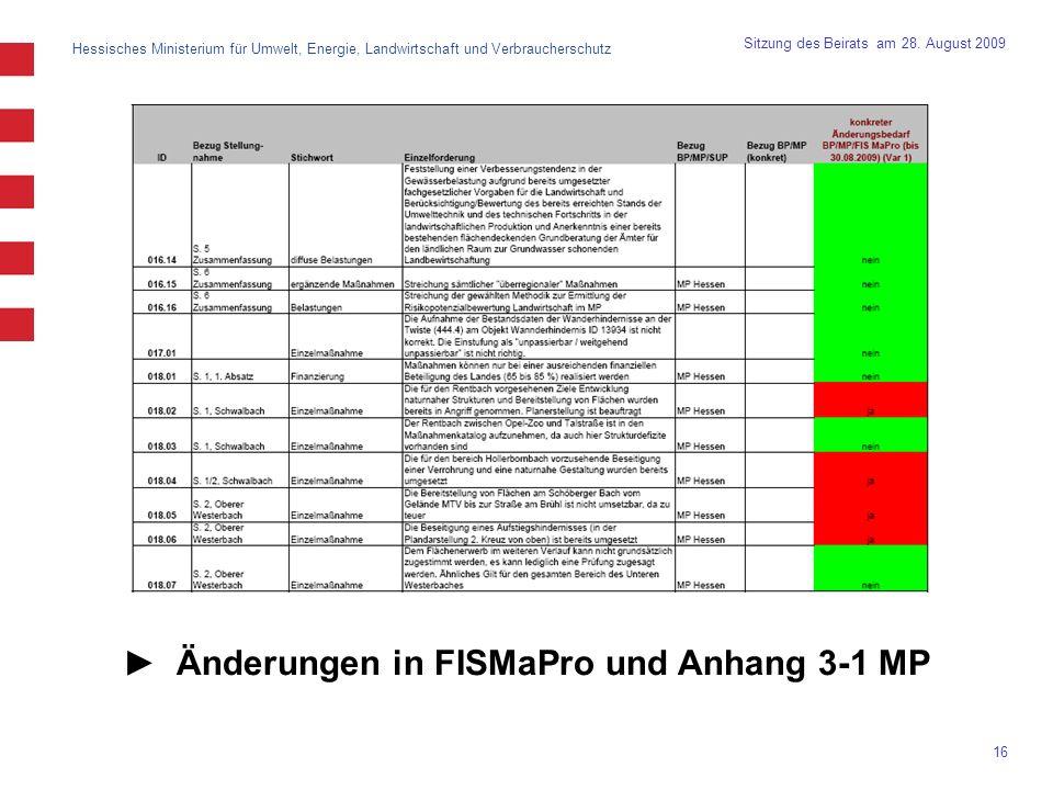 ► Änderungen in FISMaPro und Anhang 3-1 MP