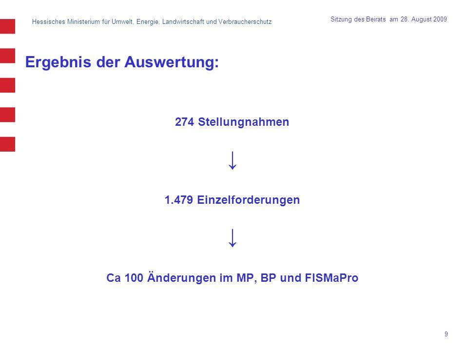 Ca 100 Änderungen im MP, BP und FISMaPro