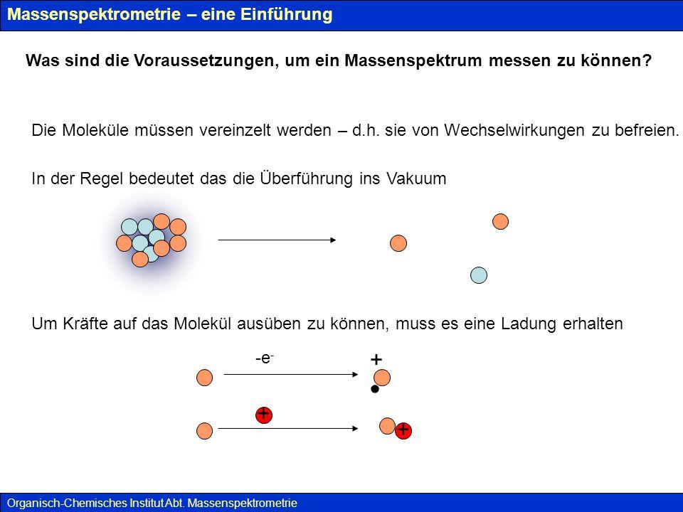 +  + Massenspektrometrie – eine Einführung