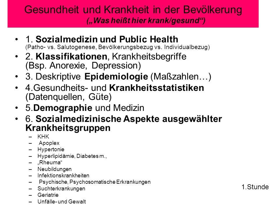 """Gesundheit und Krankheit in der Bevölkerung (""""Was heißt hier krank/gesund )"""