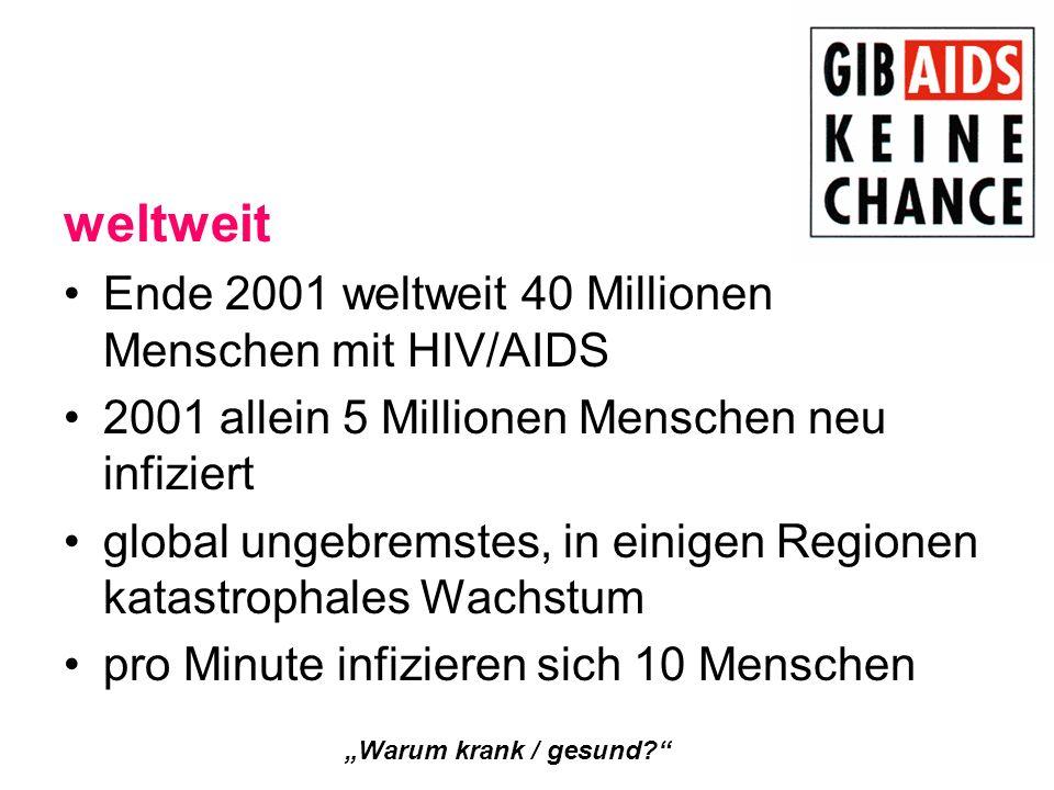 weltweit Ende 2001 weltweit 40 Millionen Menschen mit HIV/AIDS