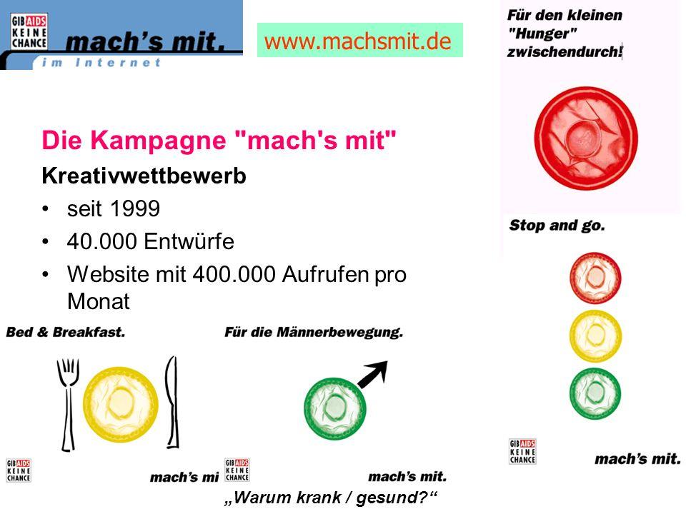 Die Kampagne mach s mit www.machsmit.de Kreativwettbewerb seit 1999