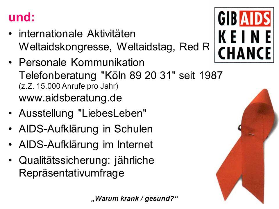und: internationale Aktivitäten Weltaidskongresse, Weltaidstag, Red Ribbon.