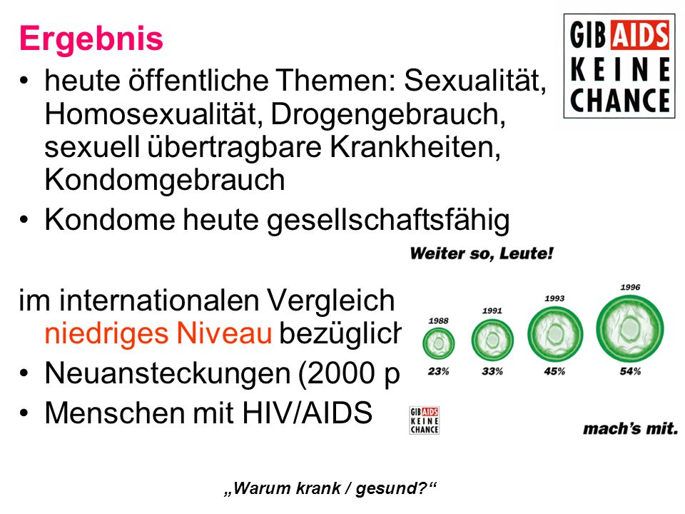 Ergebnis heute öffentliche Themen: Sexualität, Homosexualität, Drogengebrauch, sexuell übertragbare Krankheiten, Kondomgebrauch.