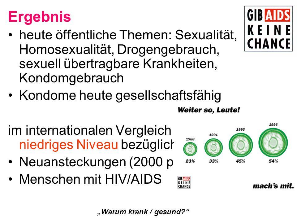 Ergebnisheute öffentliche Themen: Sexualität, Homosexualität, Drogengebrauch, sexuell übertragbare Krankheiten, Kondomgebrauch.