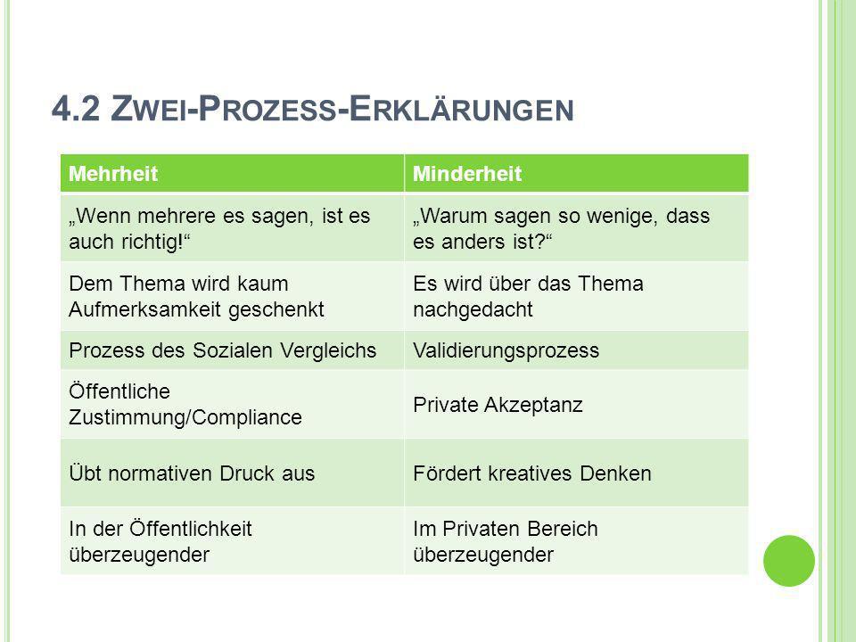 4.2 Zwei-Prozess-Erklärungen