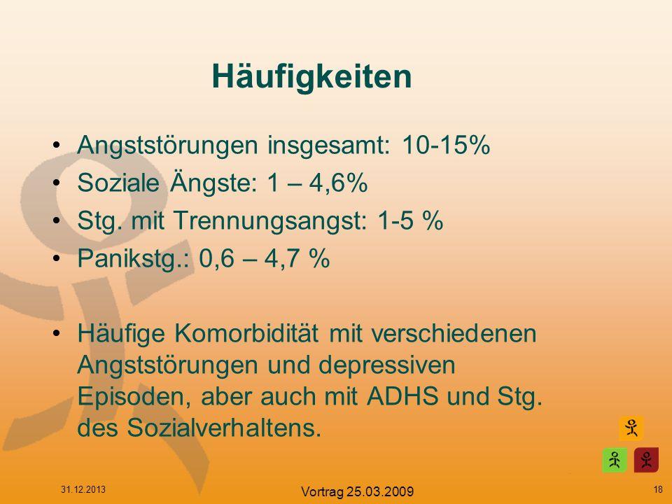 Häufigkeiten Angststörungen insgesamt: 10-15% Soziale Ängste: 1 – 4,6%