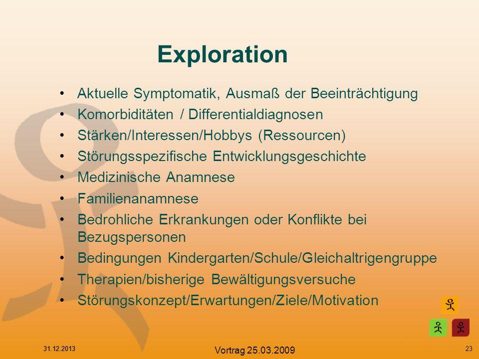 Exploration Aktuelle Symptomatik, Ausmaß der Beeinträchtigung
