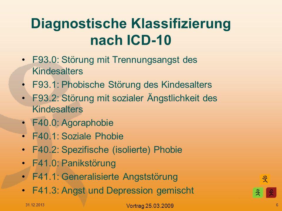 Diagnostische Klassifizierung nach ICD-10