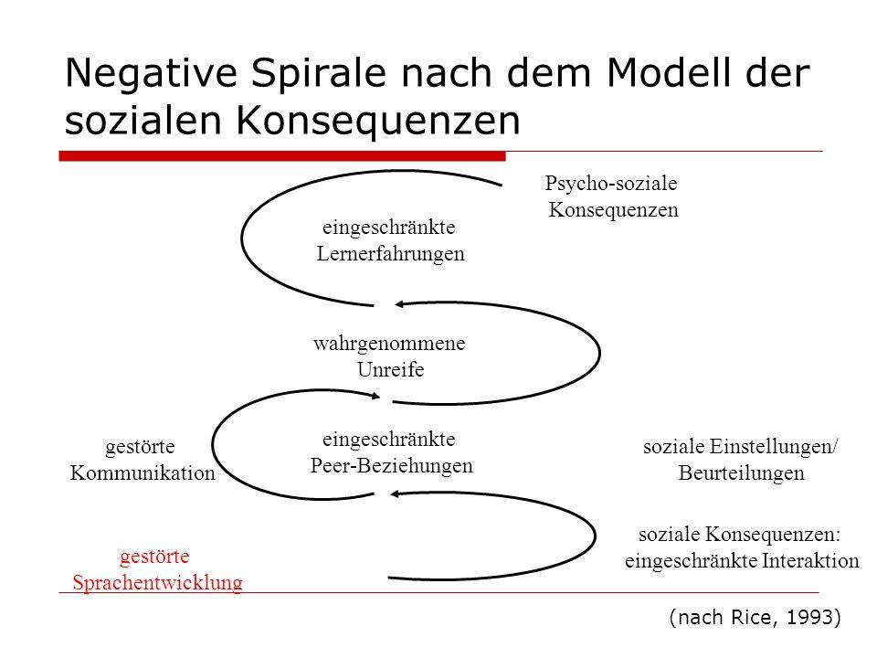 Negative Spirale nach dem Modell der sozialen Konsequenzen