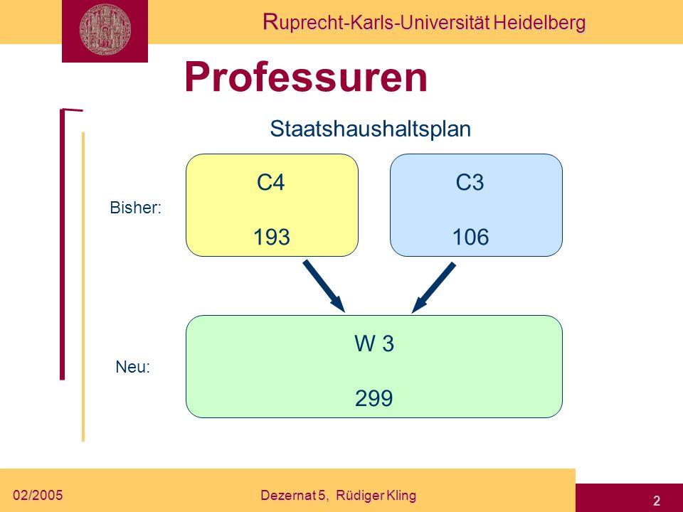 Dezernat 5, Rüdiger Kling