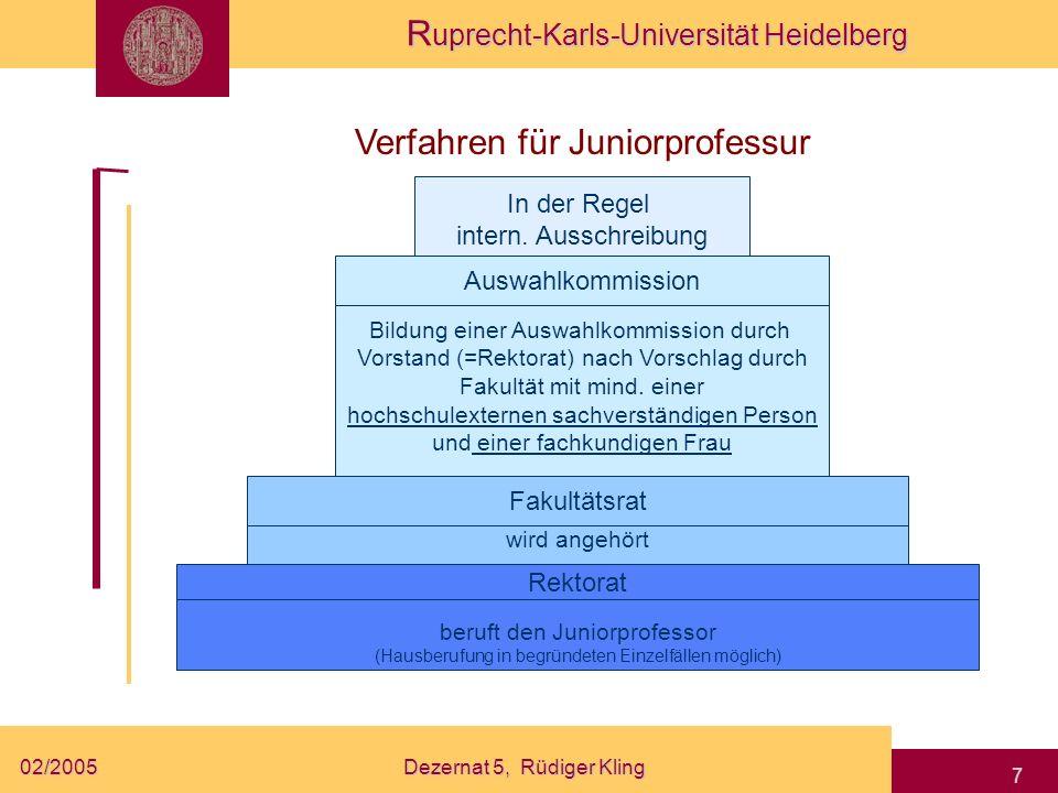 Verfahren für Juniorprofessur