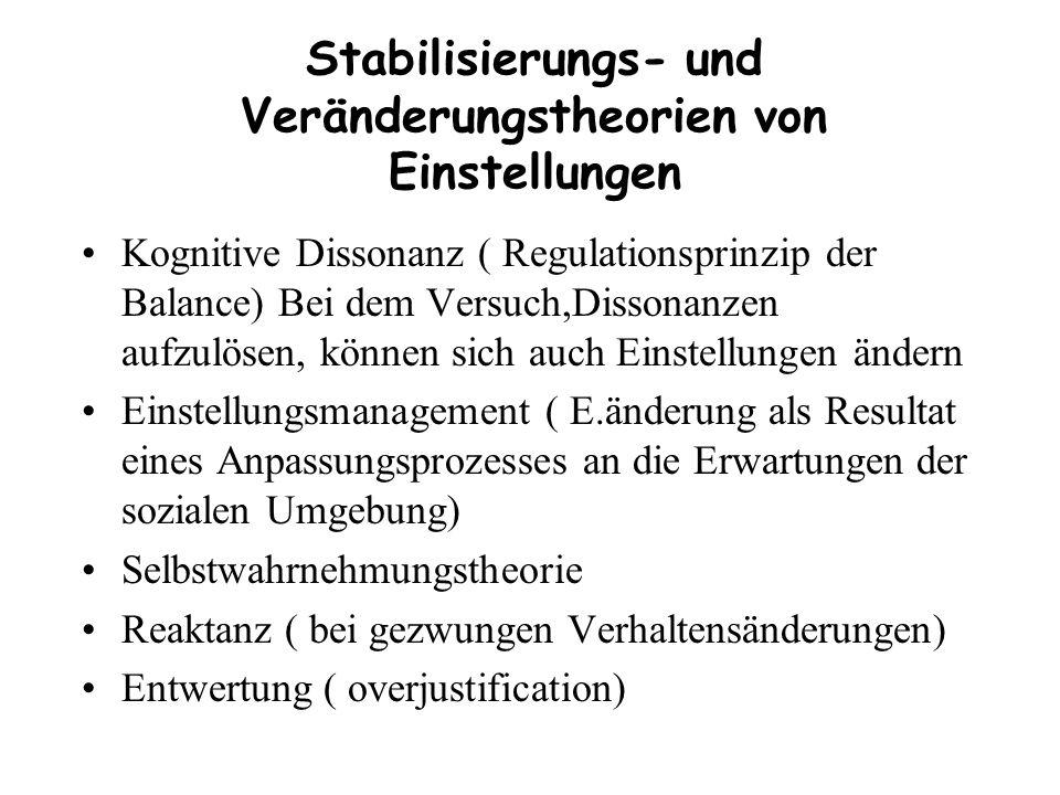 Stabilisierungs- und Veränderungstheorien von Einstellungen