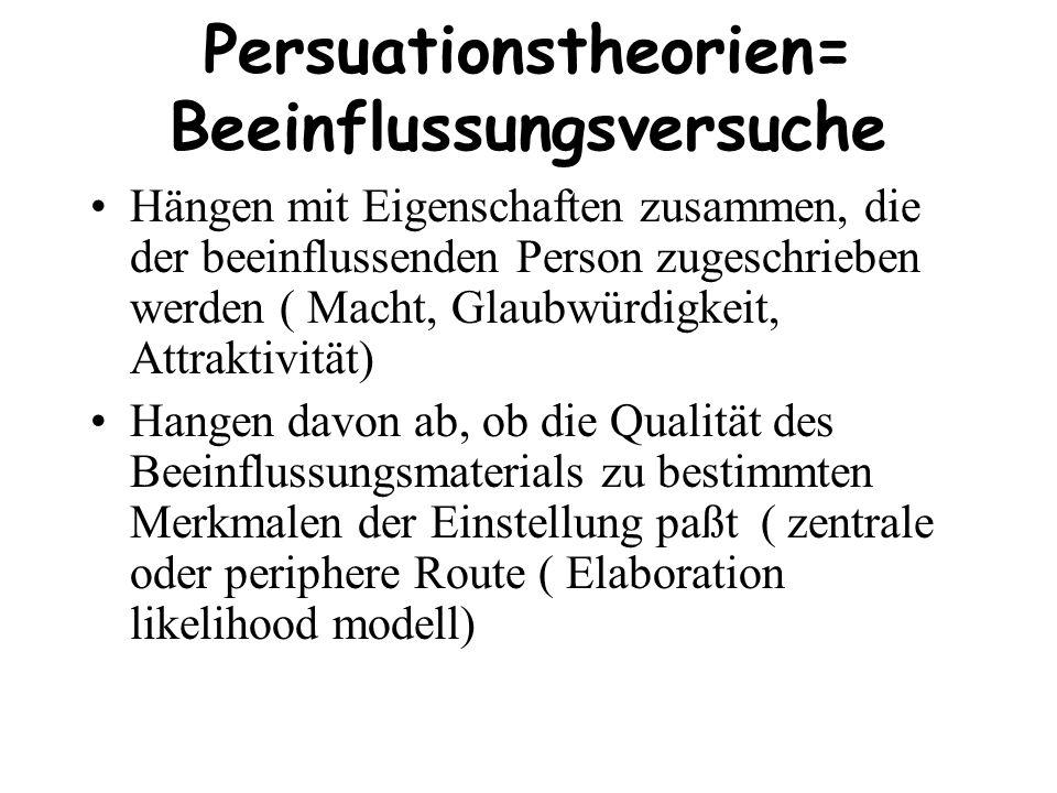 Persuationstheorien= Beeinflussungsversuche