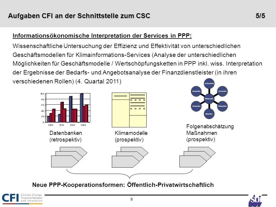 Aufgaben CFI an der Schnittstelle zum CSC 5/5