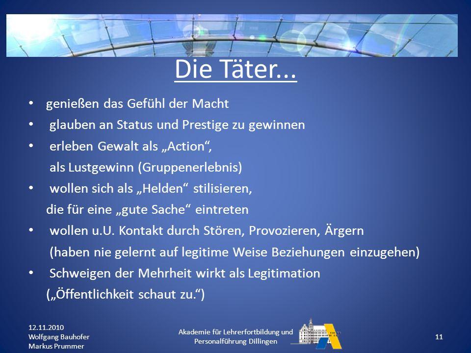 Akademie für Lehrerfortbildung und Personalführung Dillingen