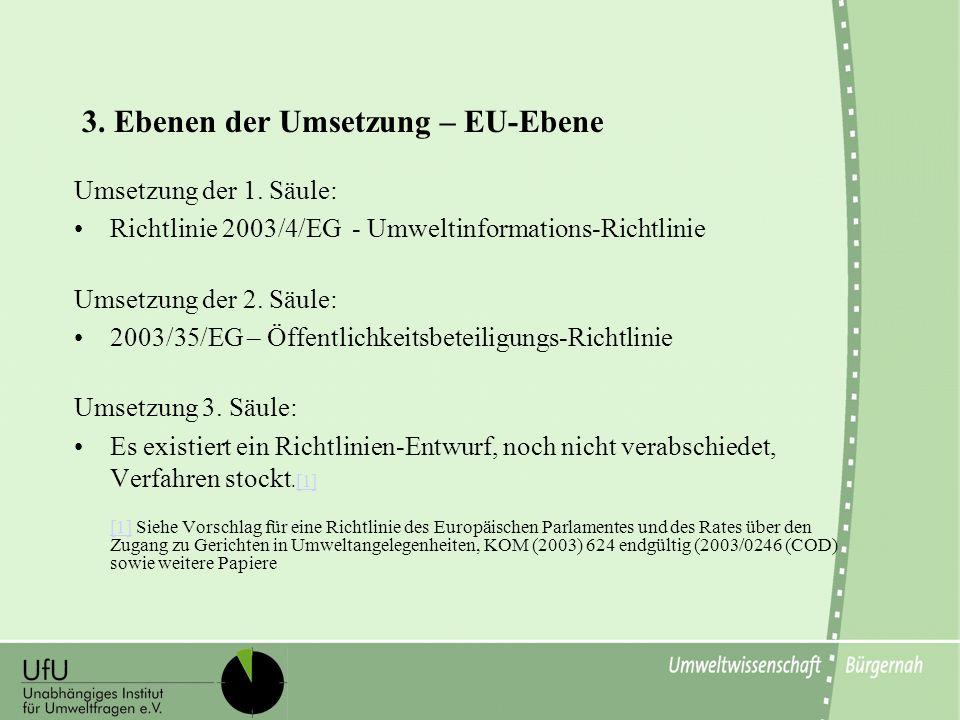3. Ebenen der Umsetzung – EU-Ebene