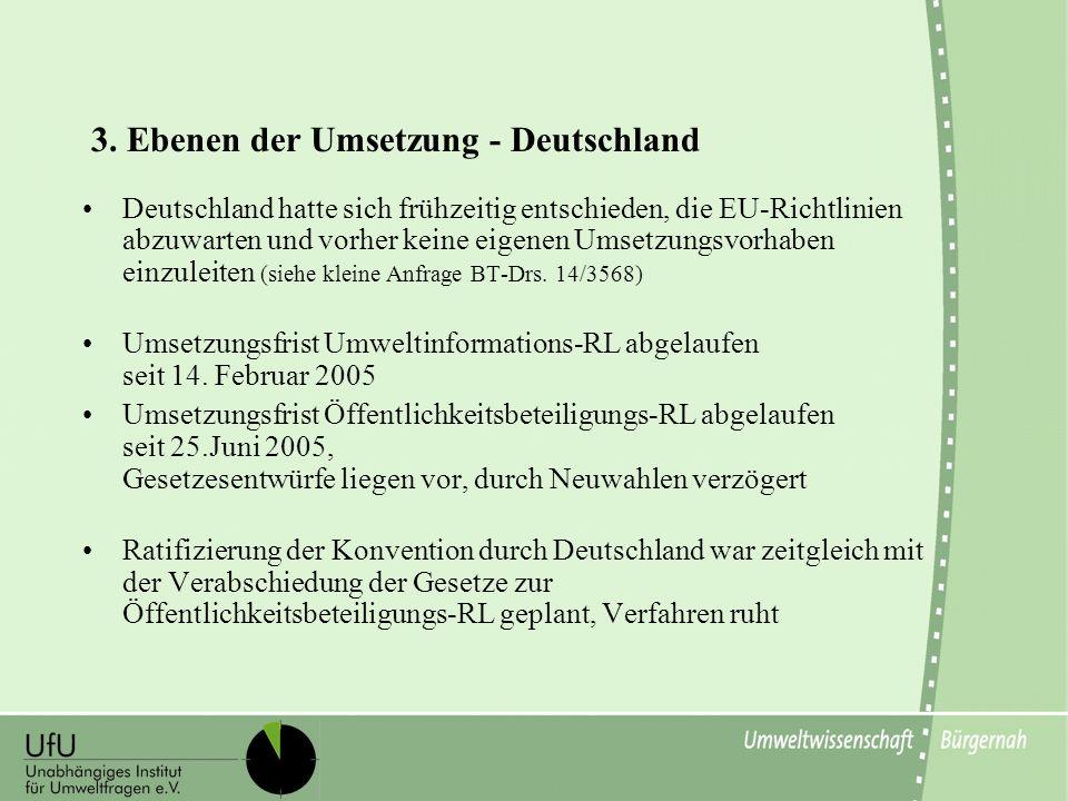 3. Ebenen der Umsetzung - Deutschland