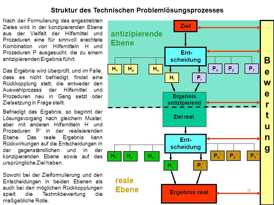 Struktur des Technischen Problemlösungsprozesses