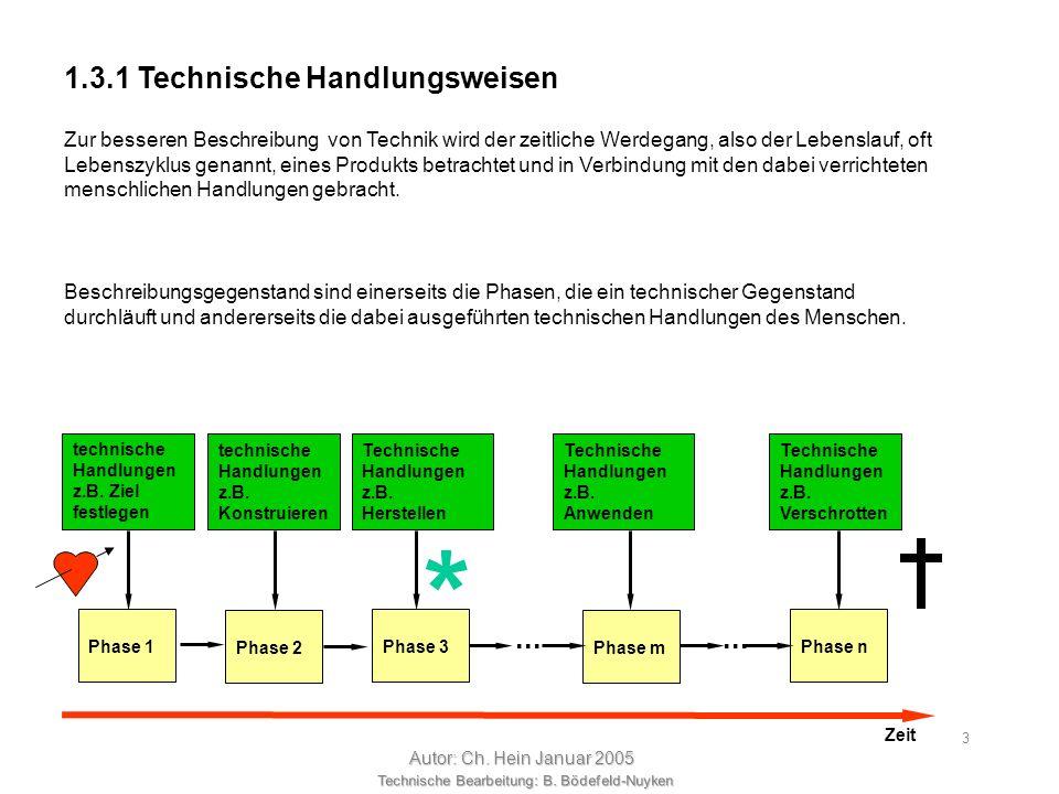 * 1.3.1 Technische Handlungsweisen ... ...