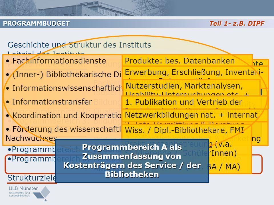 Geschichte und Struktur des Instituts Leitziel des Instituts