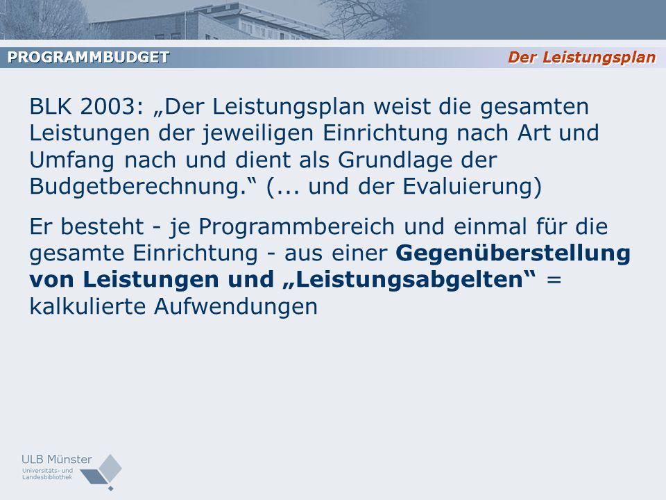 PROGRAMMBUDGET Der Leistungsplan.