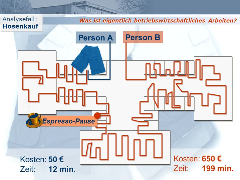 Person A Person B Kosten: 650 € Kosten: 50 € Zeit: 199 min.