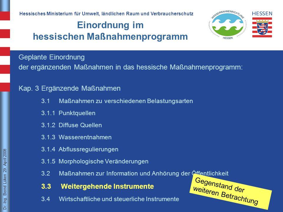 Einordnung im hessischen Maßnahmenprogramm