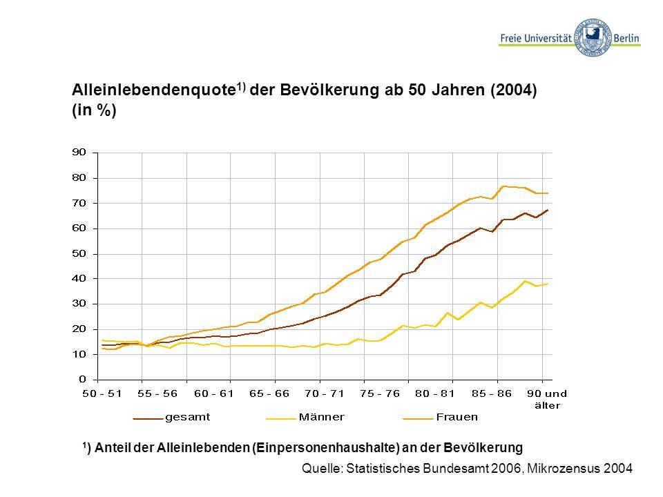 Alleinlebendenquote1) der Bevölkerung ab 50 Jahren (2004) (in %)