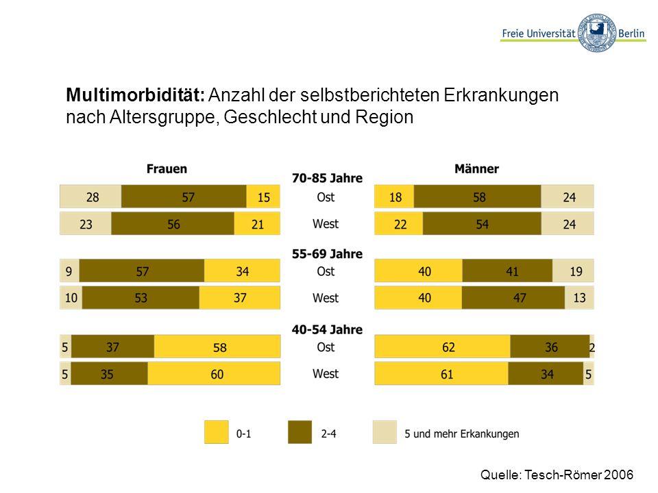 Multimorbidität: Anzahl der selbstberichteten Erkrankungen nach Altersgruppe, Geschlecht und Region