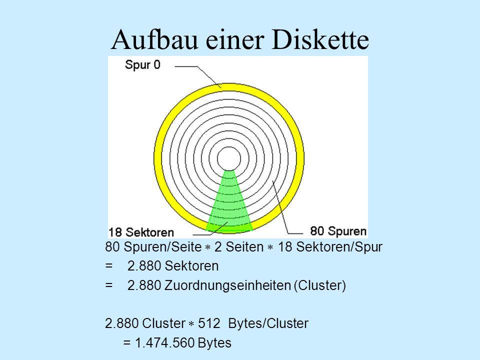 Aufbau einer Diskette 80 Spuren/Seite  2 Seiten  18 Sektoren/Spur