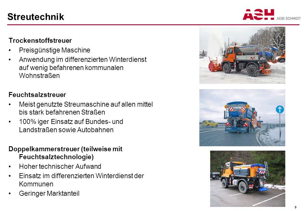 Streutechnik Trockenstoffstreuer Preisgünstige Maschine