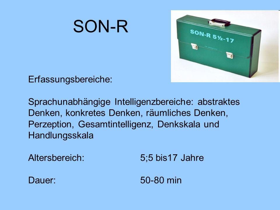 SON-R Erfassungsbereiche: