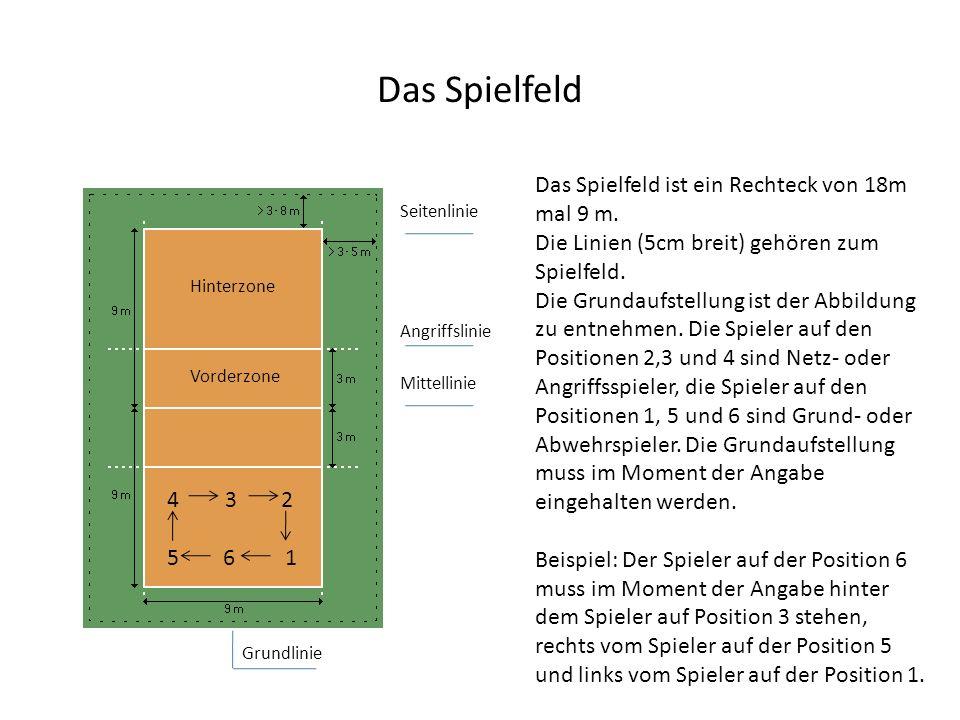 Das Spielfeld Das Spielfeld ist ein Rechteck von 18m mal 9 m.