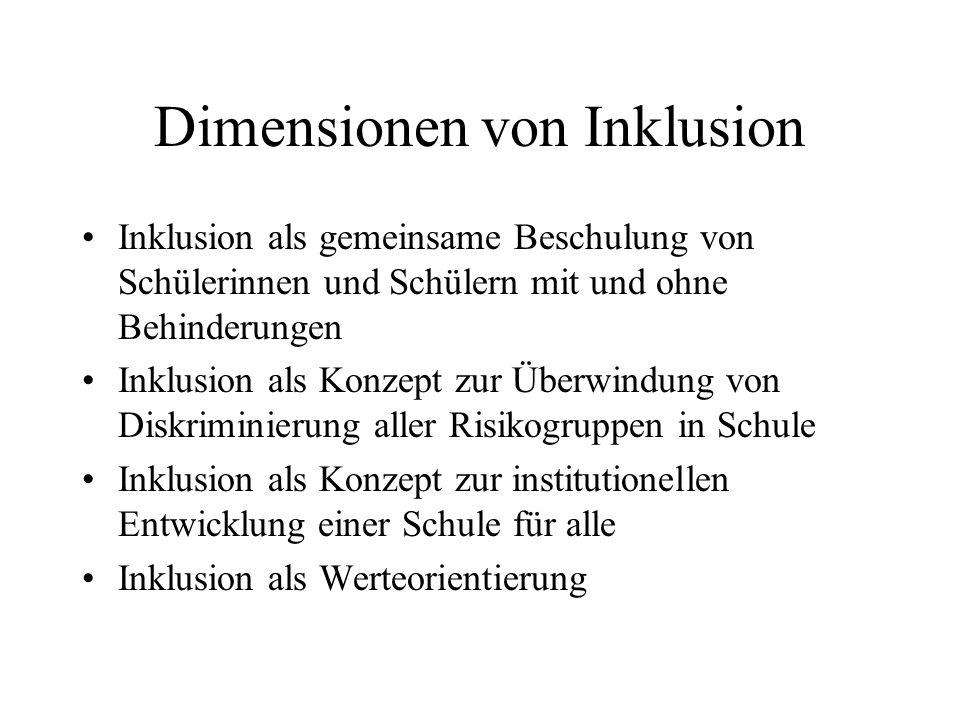 Dimensionen von Inklusion