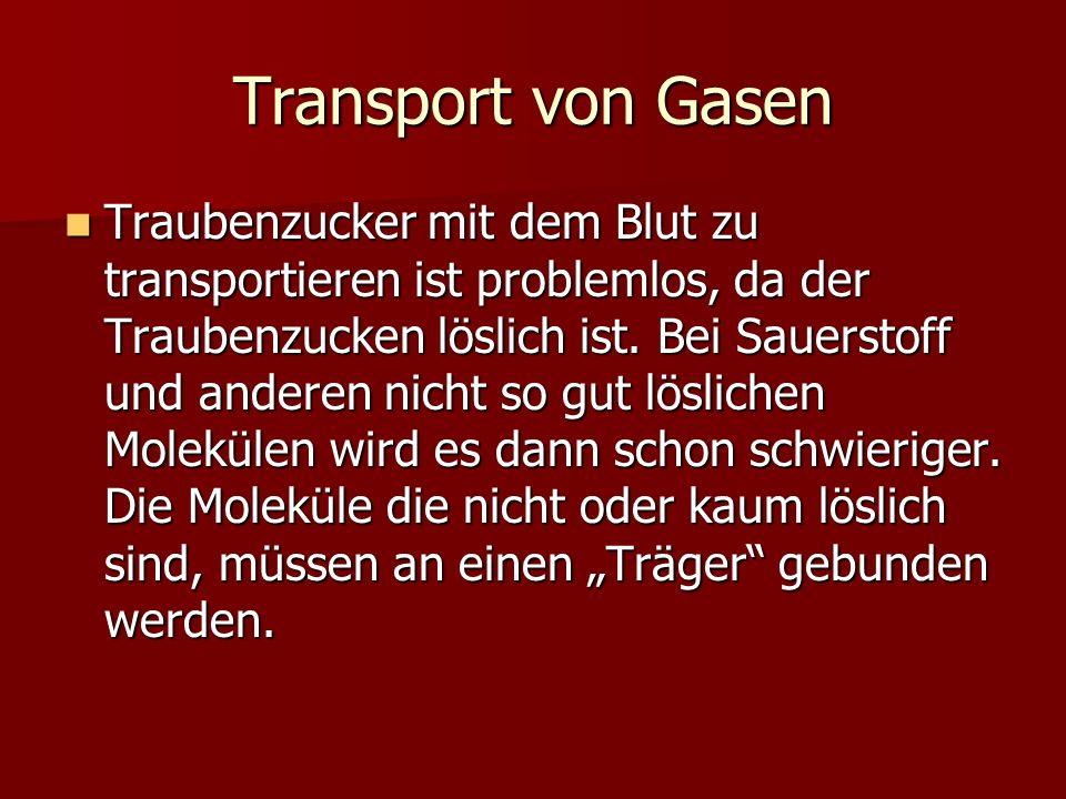 Transport von Gasen