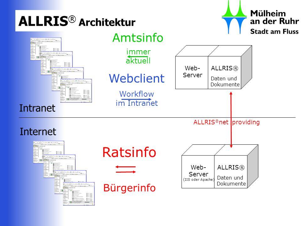 ALLRIS® Architektur Ratsinfo Amtsinfo Webclient Intranet Internet