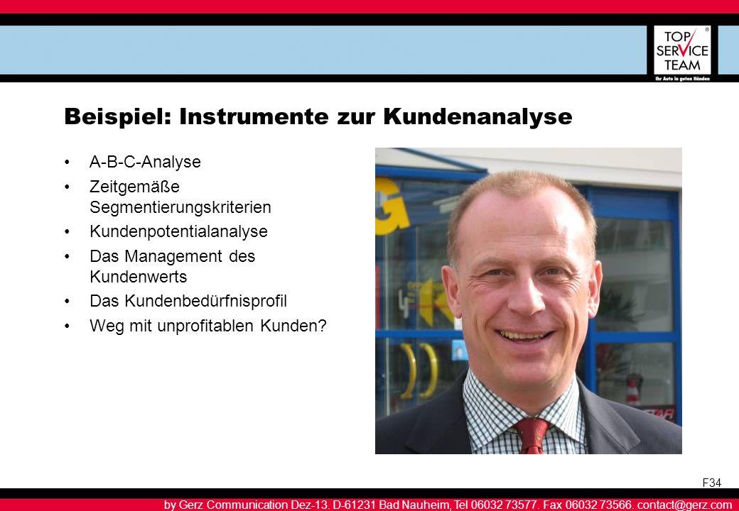 Beispiel: Instrumente zur Kundenanalyse