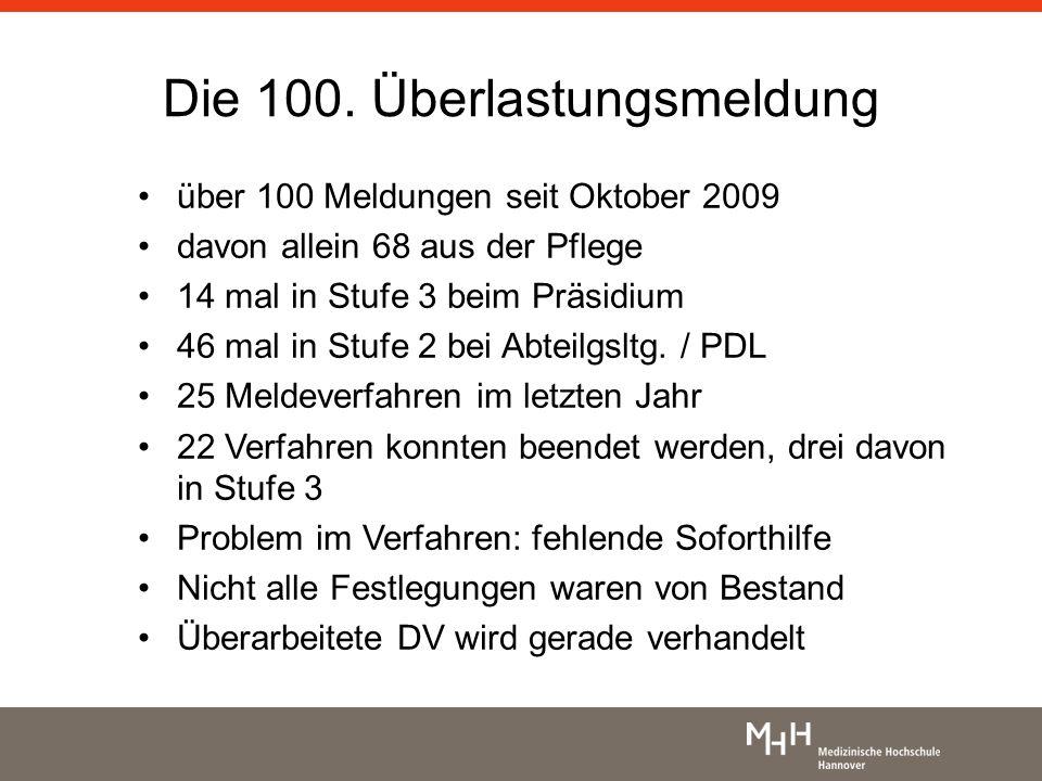 Die 100. Überlastungsmeldung