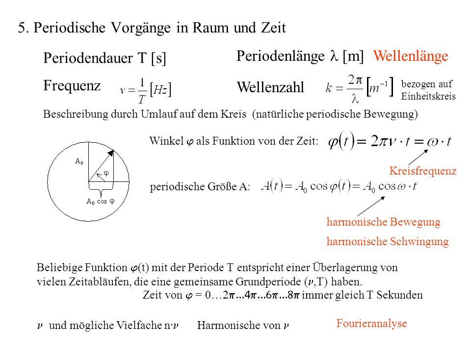5. Periodische Vorgänge in Raum und Zeit