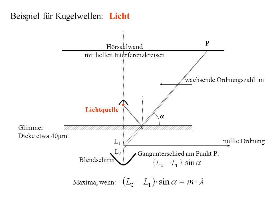Beispiel für Kugelwellen: Licht