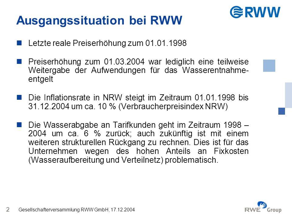 Ausgangssituation bei RWW
