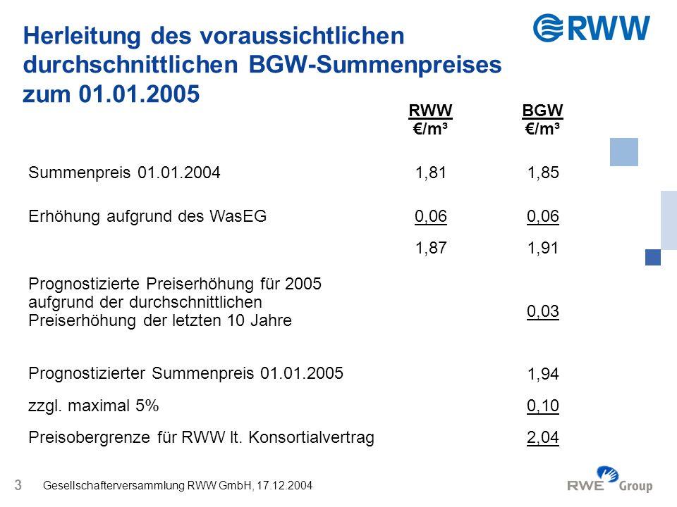 Herleitung des voraussichtlichen durchschnittlichen BGW-Summenpreises zum 01.01.2005