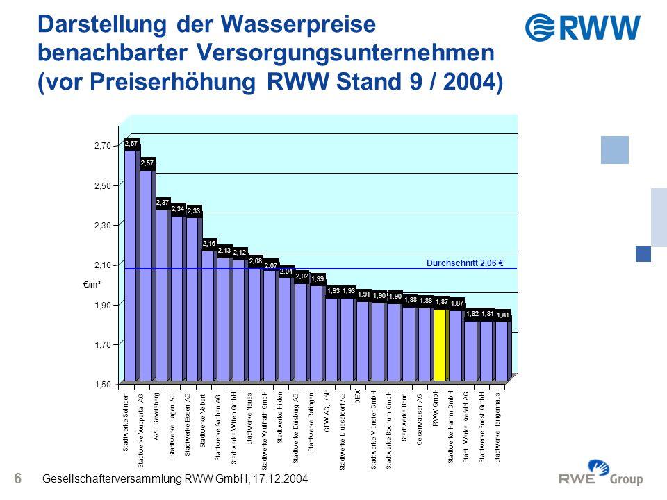 Darstellung der Wasserpreise benachbarter Versorgungsunternehmen (vor Preiserhöhung RWW Stand 9 / 2004)