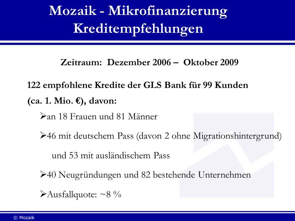 Mozaik - Mikrofinanzierung Zeitraum: Dezember 2006 – Oktober 2009