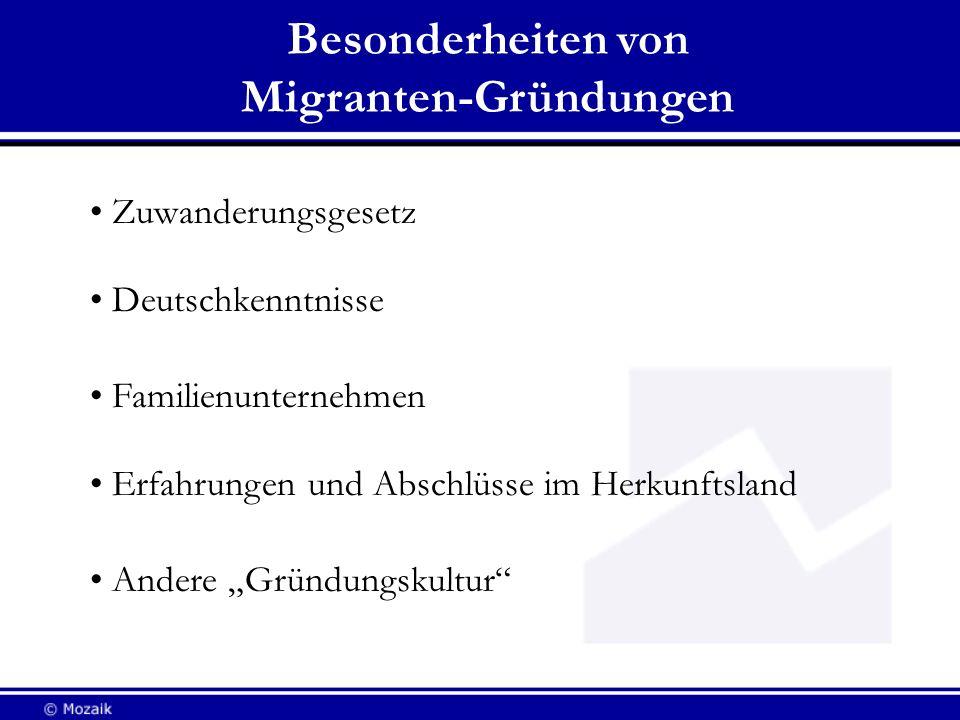 Migranten-Gründungen